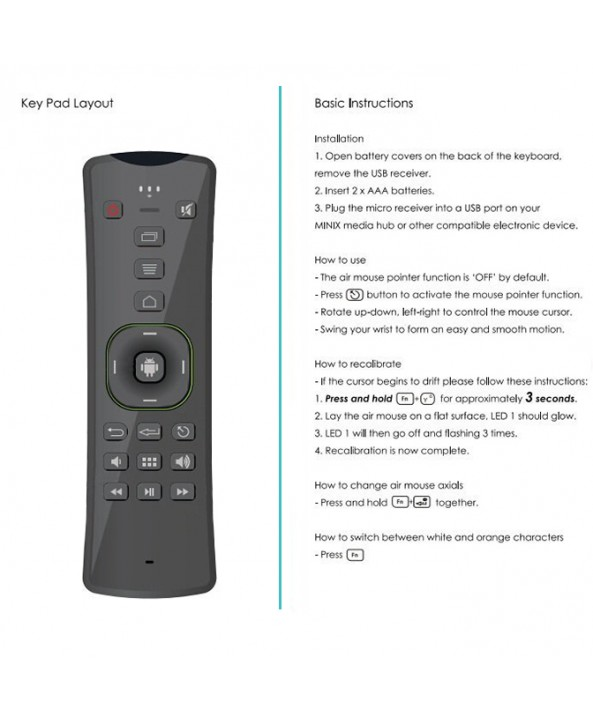 G3 Upgraded Remote